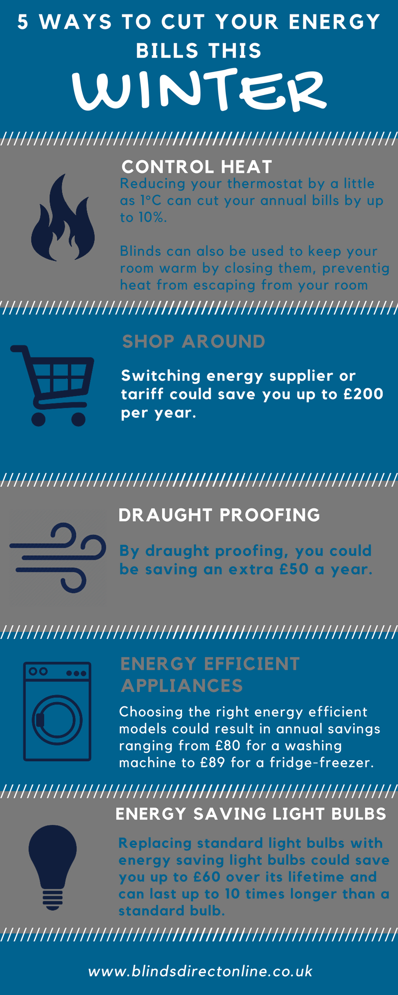 5 Ways to Cut Your Energy Bills This Winter